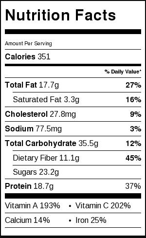 Thai Chopped Chicken Salad_Nutrition