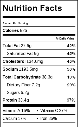 Meatball Taco Bowls Nutrition Label